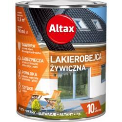 ALTAX/Altaxin lakierobejca...