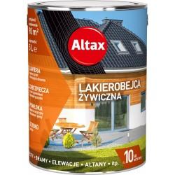 ALTAX/Lakierobejca żywiczna...